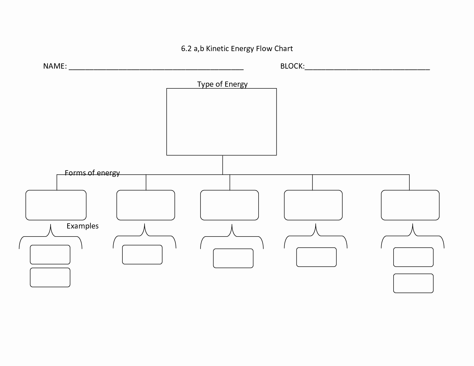 6 Best Of Free Printable organizational Chart