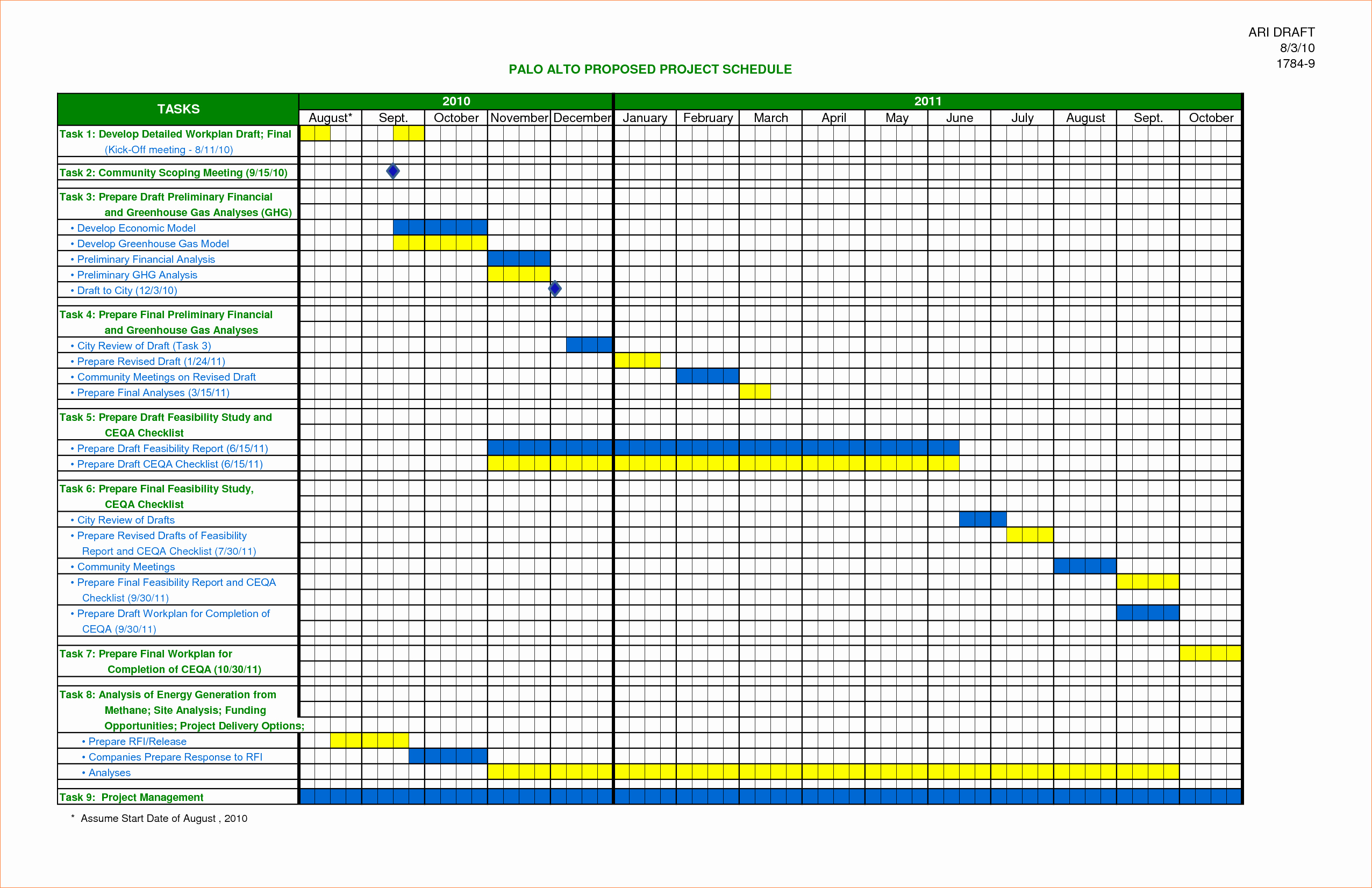 6 Construction Schedule Template Excel