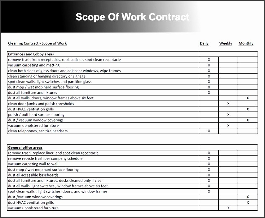 6 Construction Scope Work Example Sampletemplatess