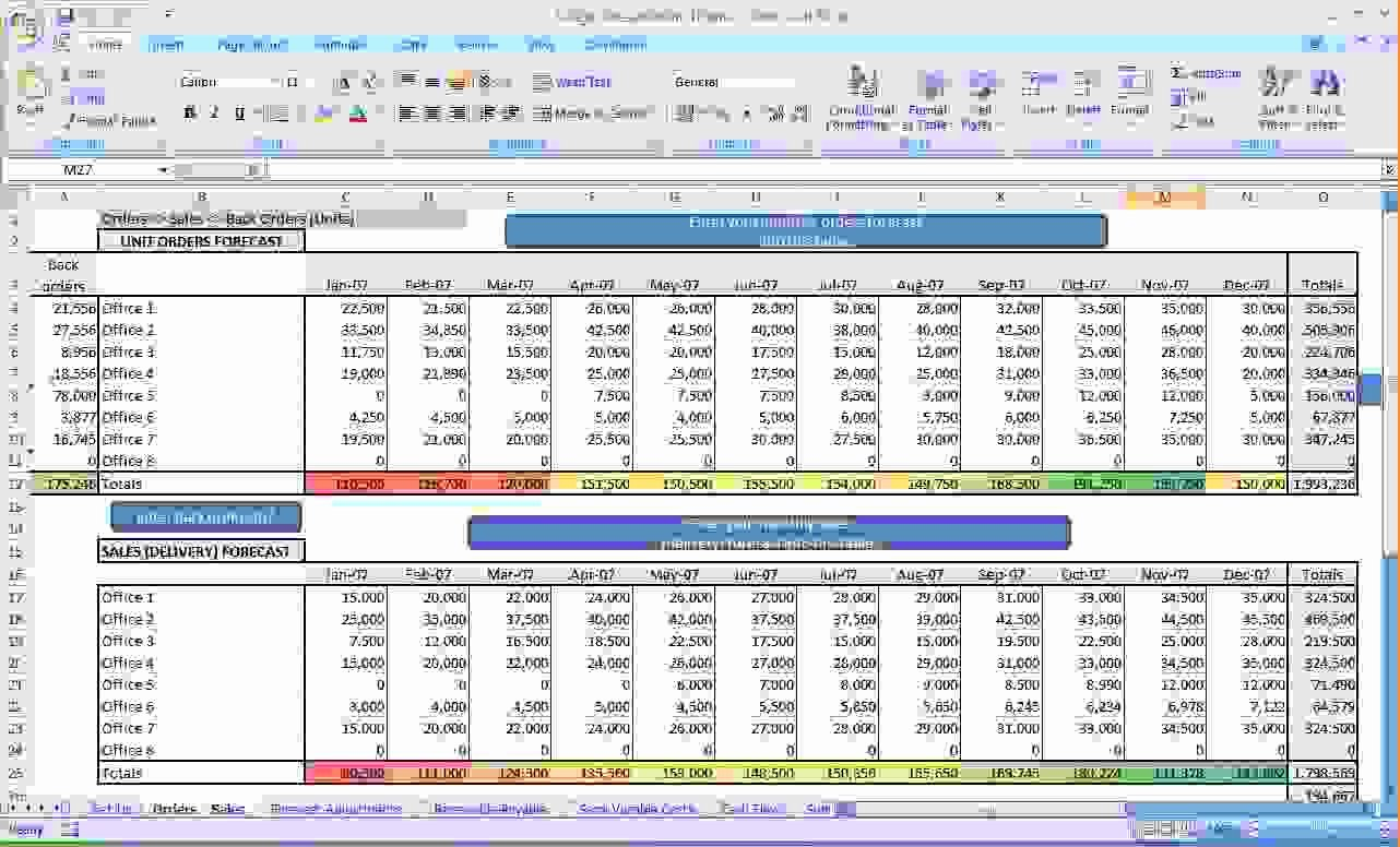6 Excel Business Bud Template