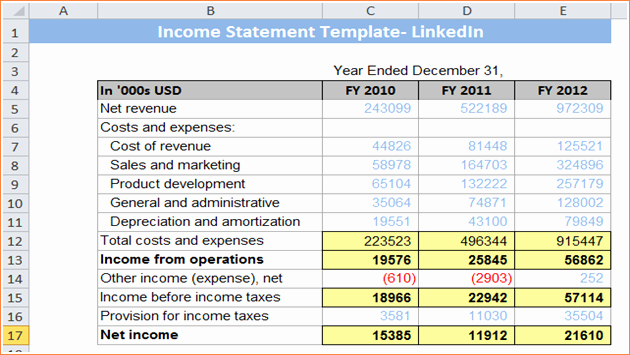 6 Excel Cash Flow Template
