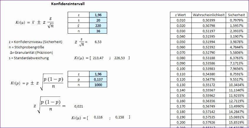 6 Excel Pareto Chart Template Exceltemplates