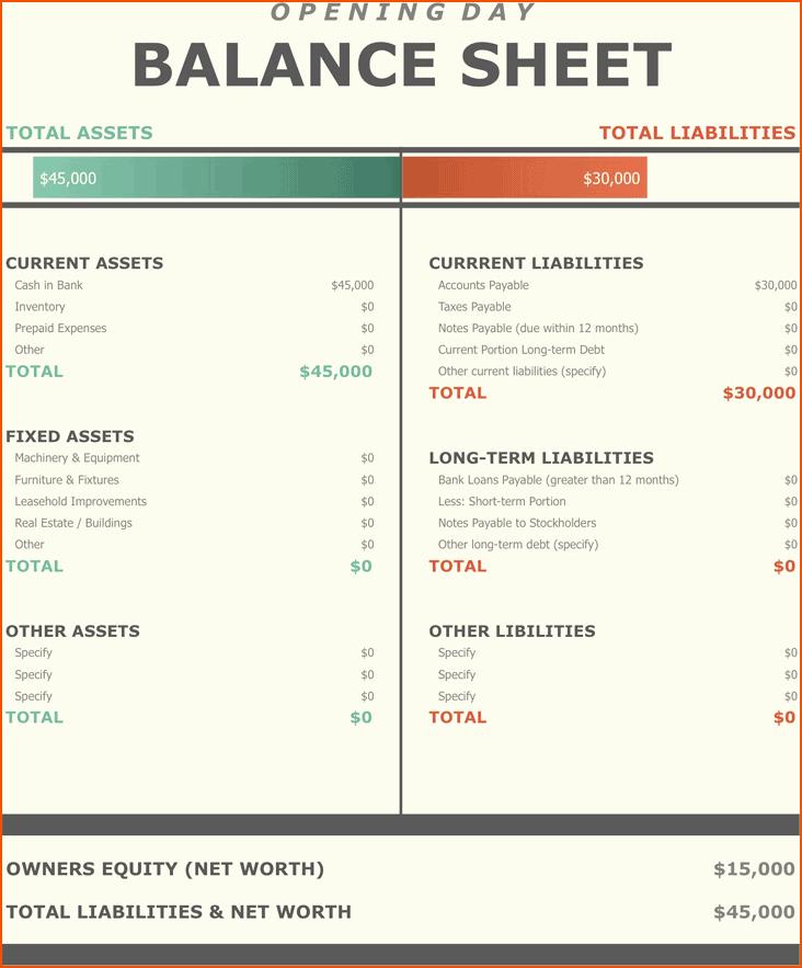 6 Free Balance Sheet Template Bookletemplate