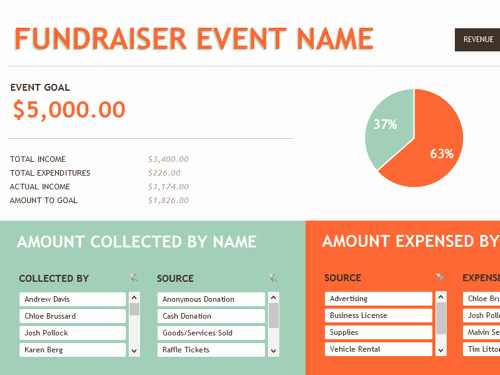 6 Free event Templates to Kickstart Your Week