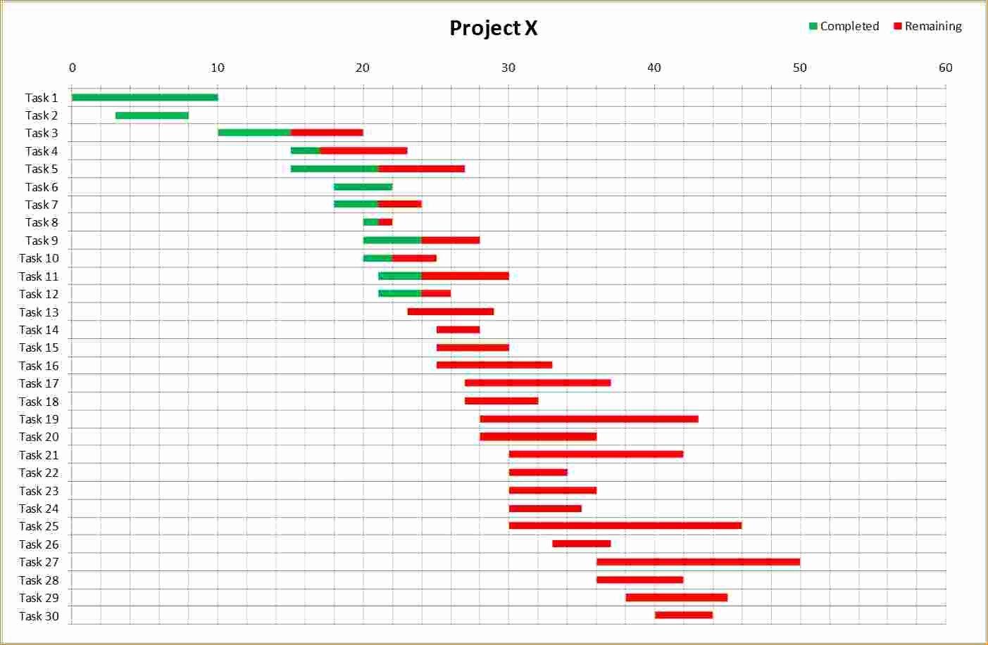 6 Free Gantt Chart Excel