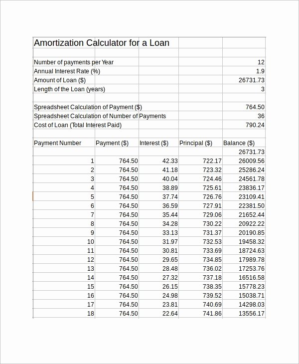 6 Loan Amortization Schedule Excel Samples