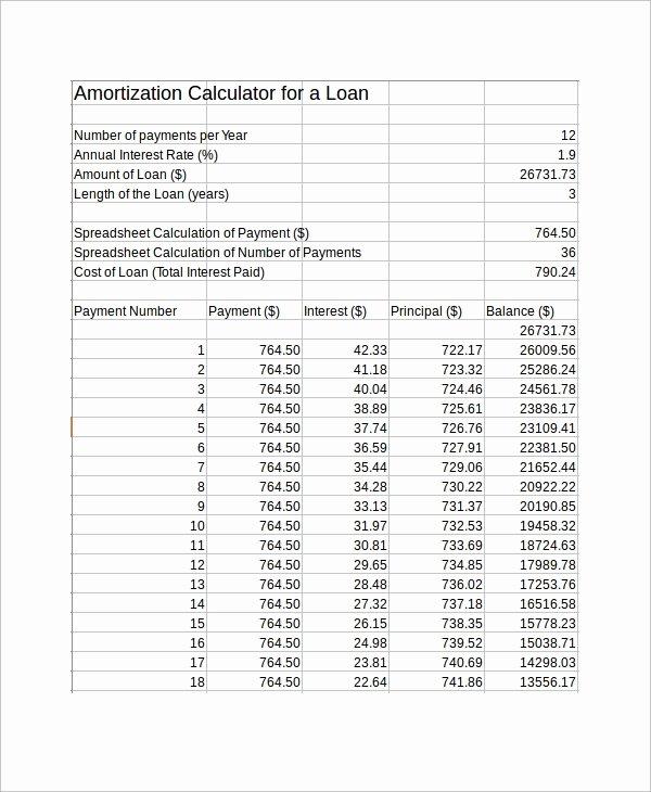 6 Loan Amortization Schedule Excel Samples