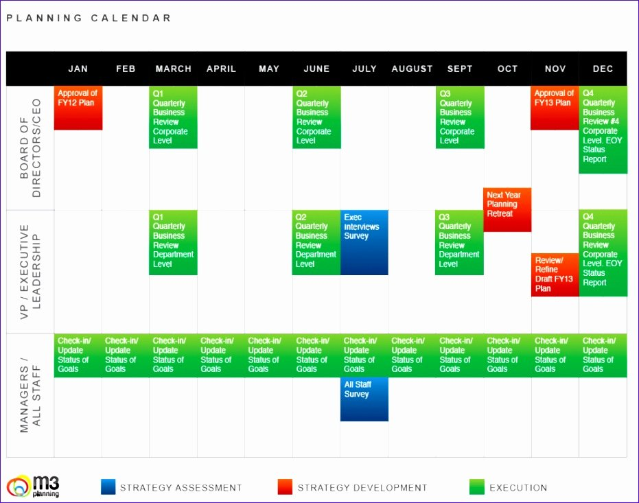 6 Staffing Plan Template Excel Exceltemplates