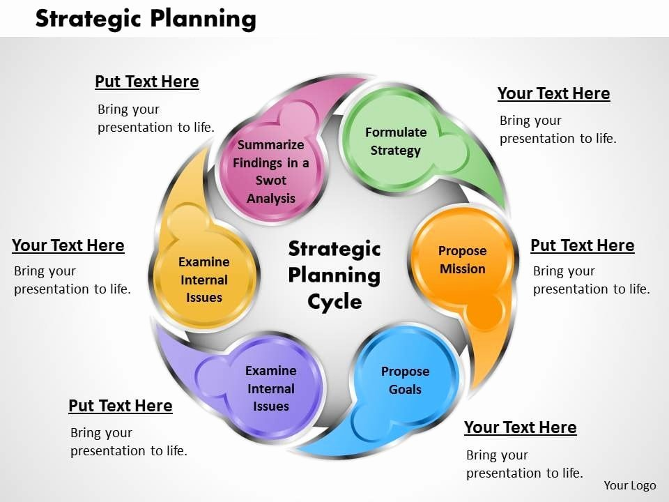 6 Strategic Plan Templates Word Excel Pdf Templates