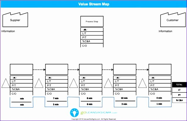 6 Value Stream Mapping Template Excel Exceltemplates