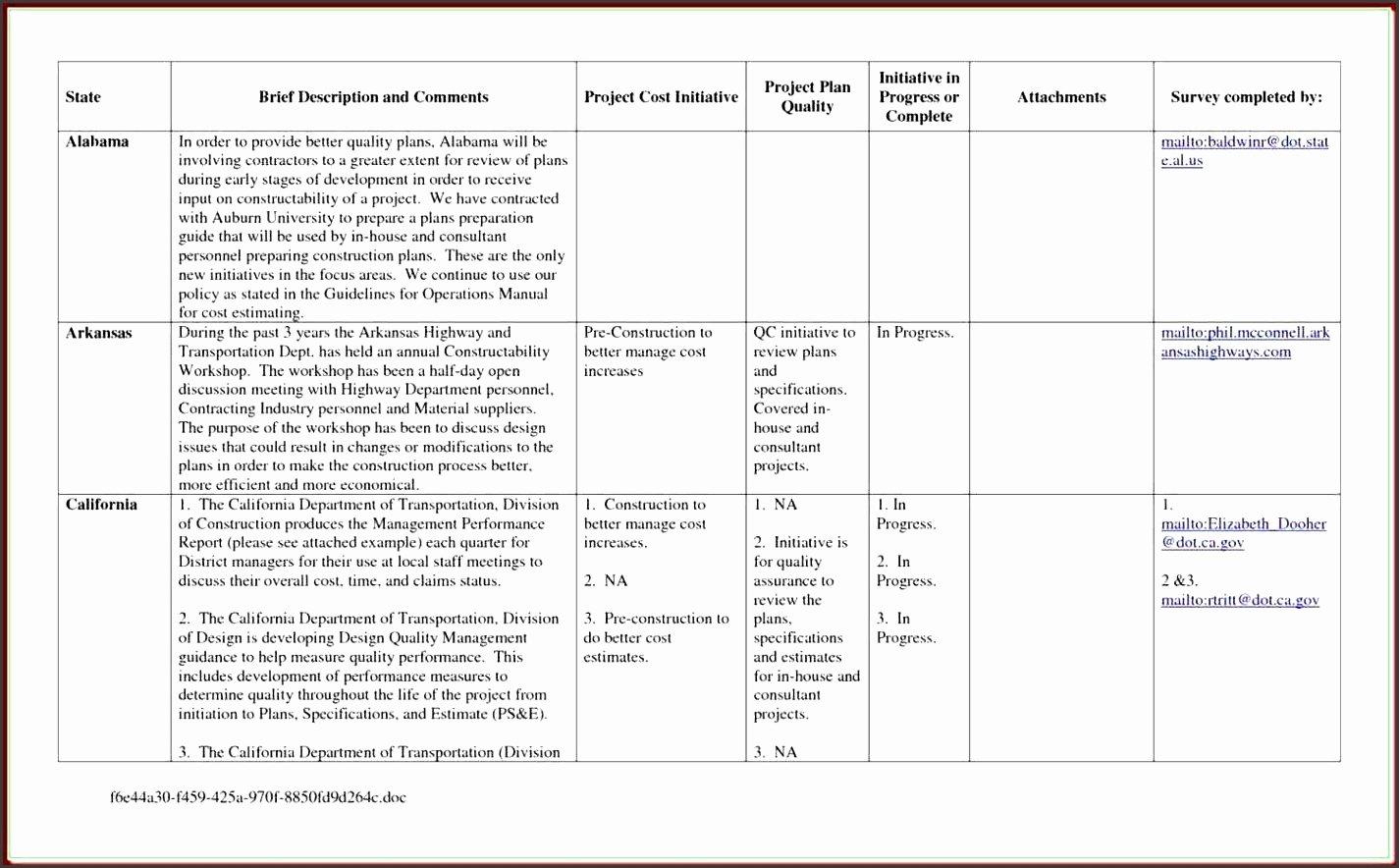 6 Weekly Planner Template In Excel Sampletemplatess