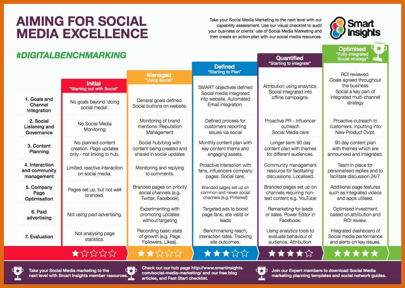 7 8 social Media Plan Example