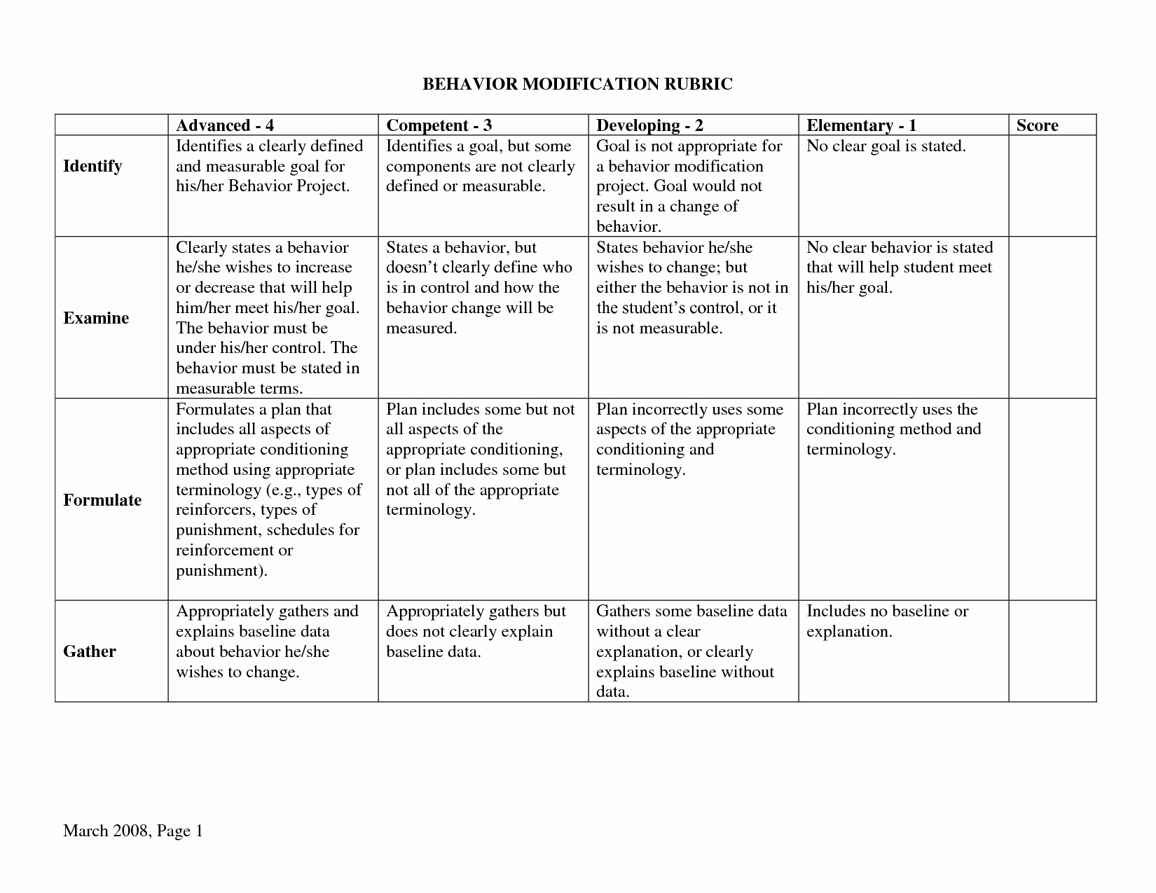7 Best Of Behavior Modification Printables