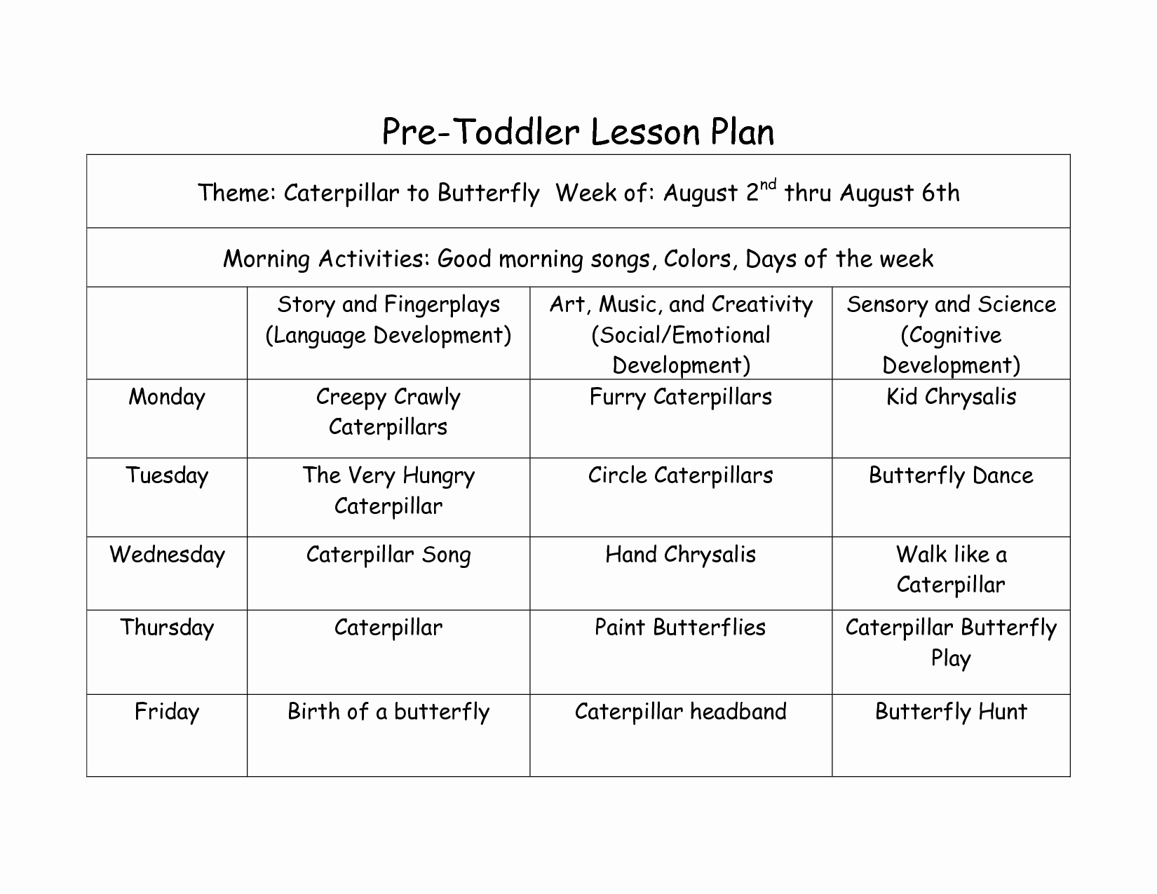 7 Best Of Free Printable toddler Lesson Plans