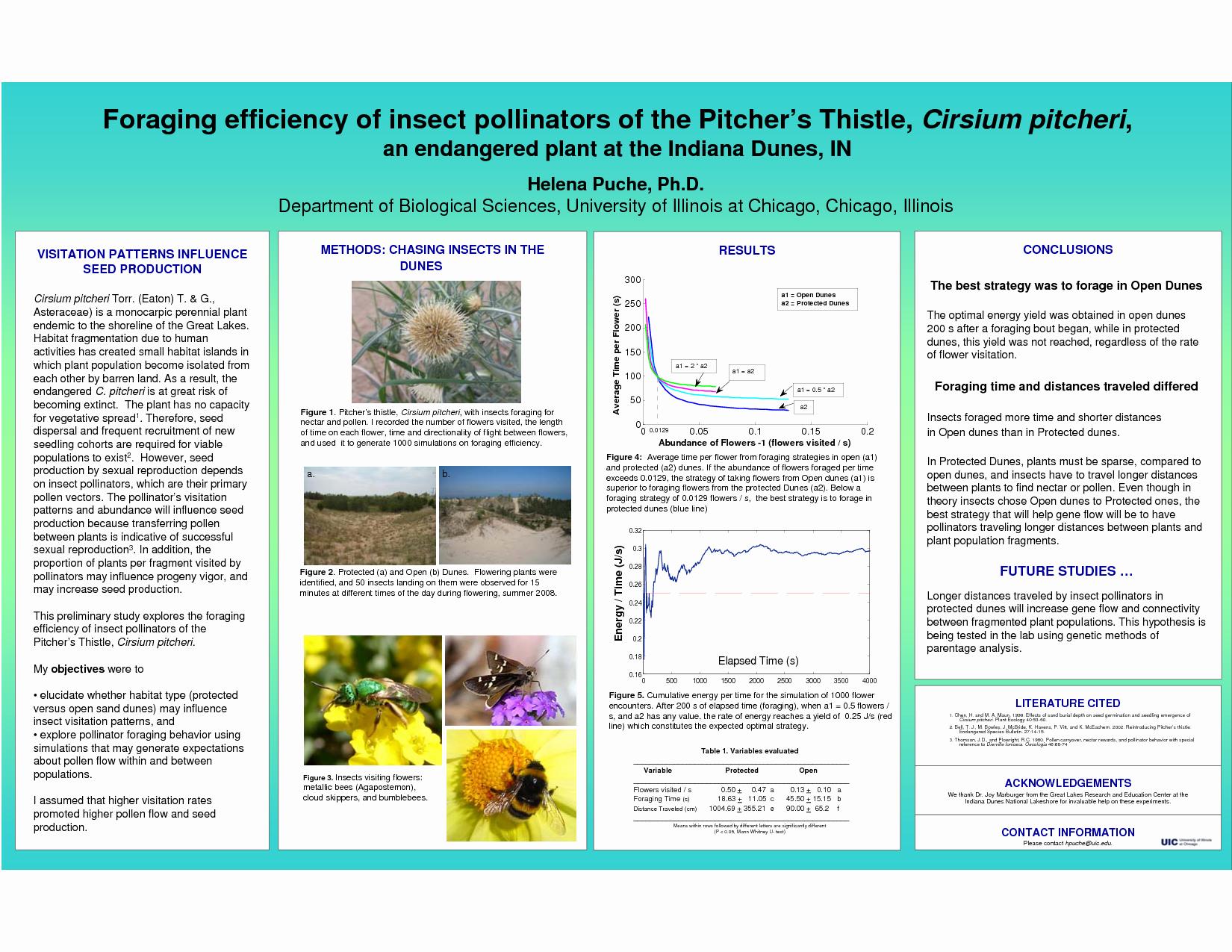 7 Best Of Scientific Poster Powerpoint Templates
