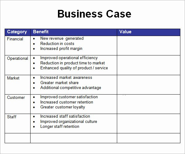 7 Business Case Samples