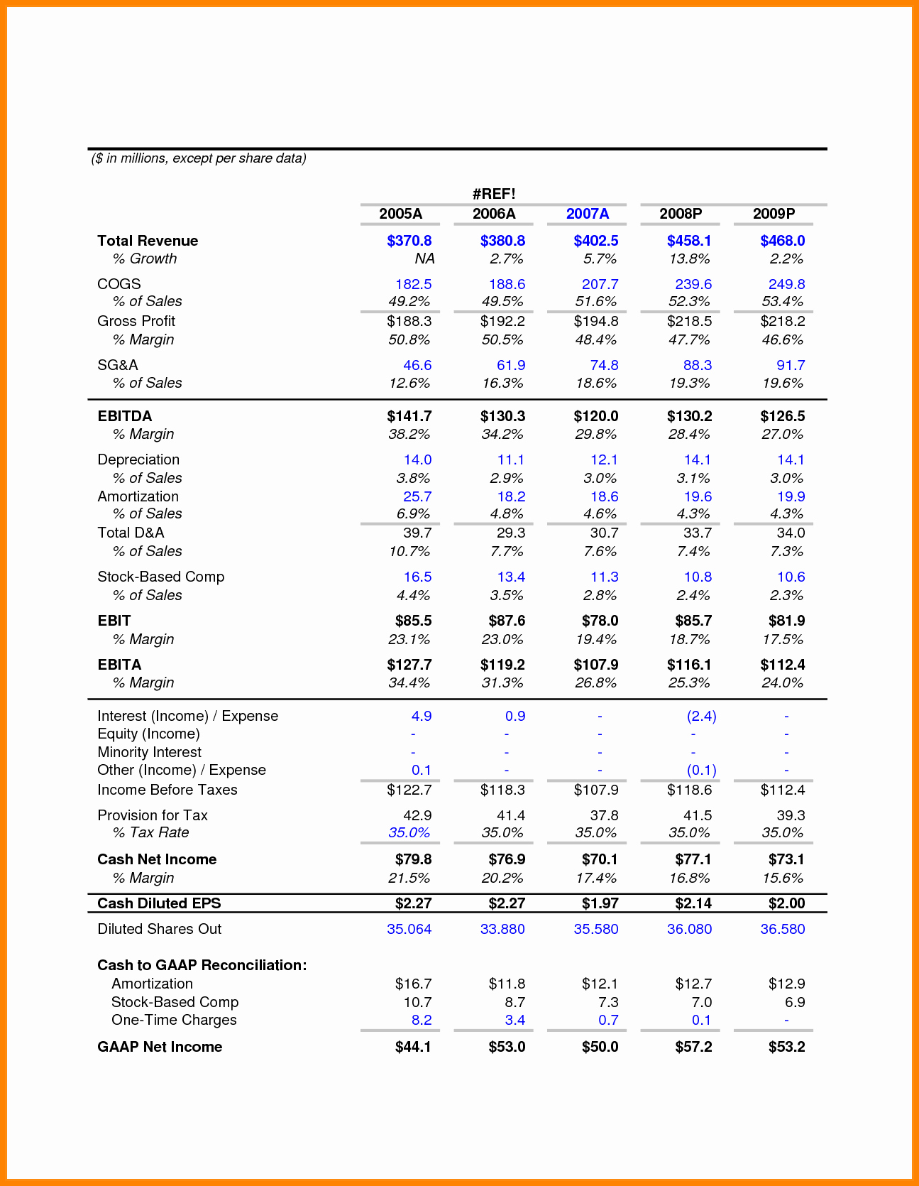 7 Business Financial Statement Template Excel