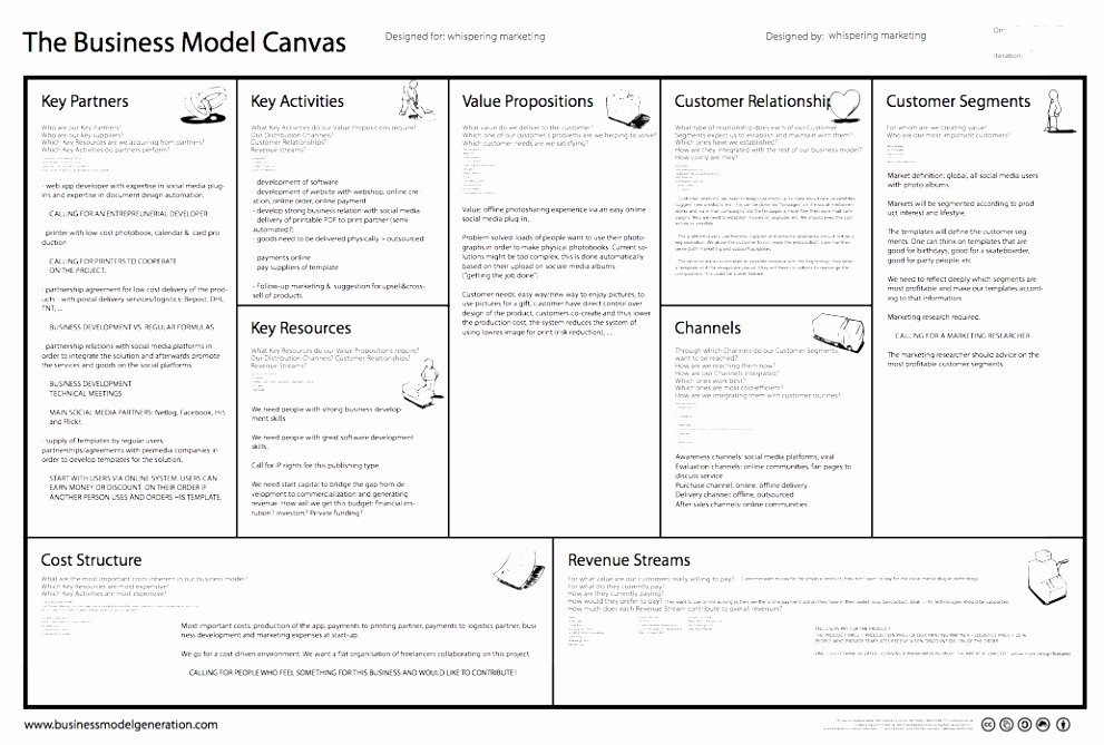 7 Business Model Generation Canvas Template Rtbty