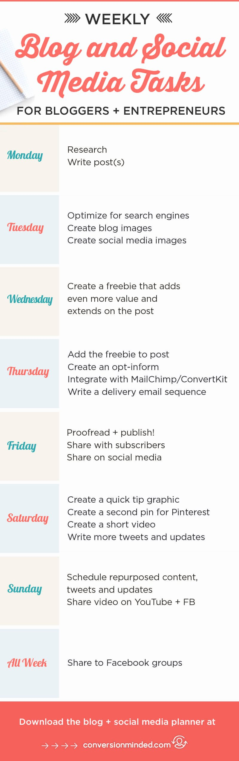7 Day social Media Plan for Your Blog Plus A Free Planner