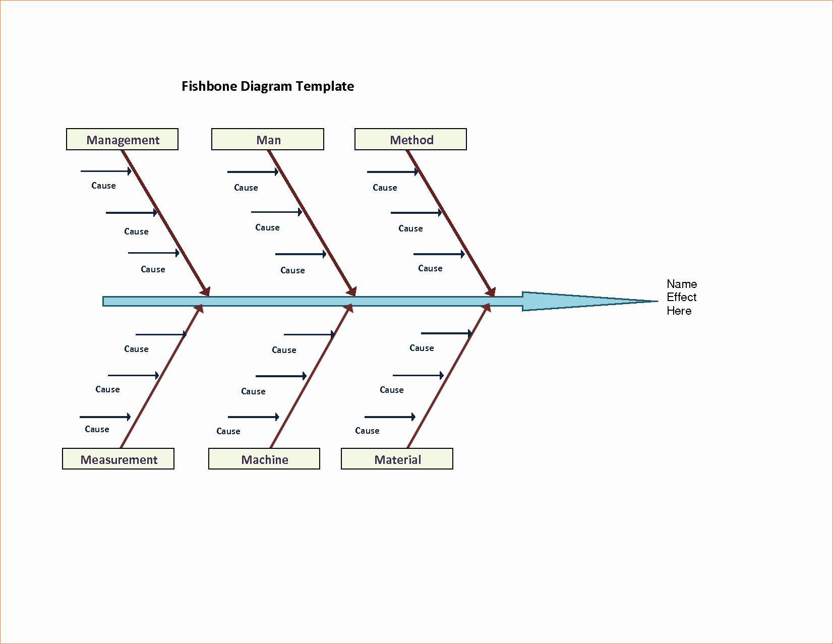 7 Fishbone Diagram Template