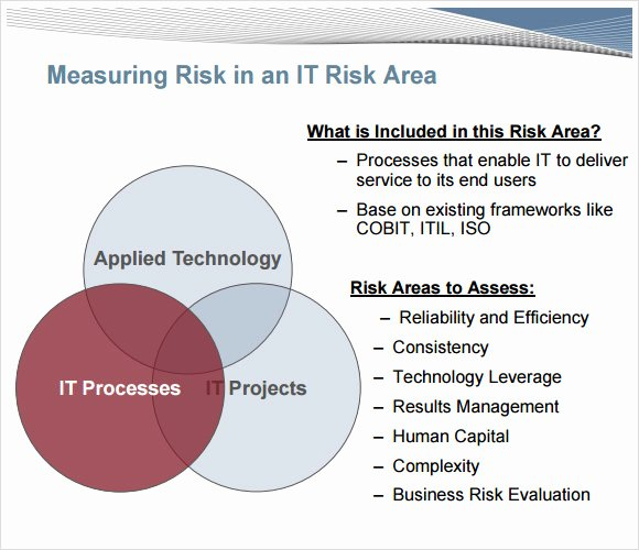 7 It Risk assessment Templates – Free Samples Examples