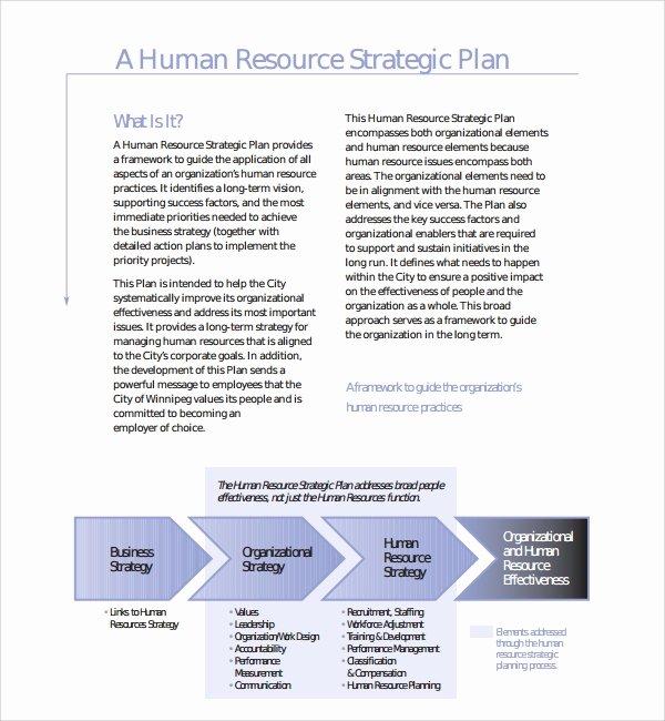 7 Resource Plan Templates