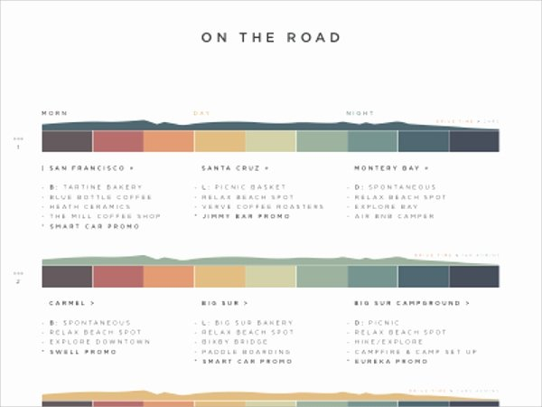 7 Road Trip Itinerary Templates