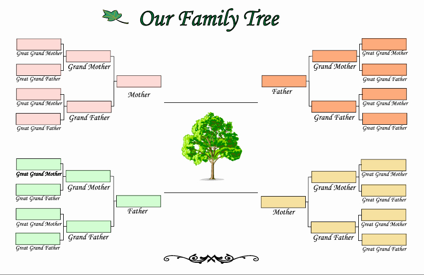 8 Best Of Simple Family Tree Example Family Tree