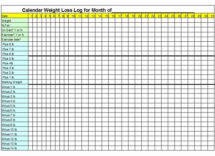 8 Best Of Weight Loss Charts Printable Monthly