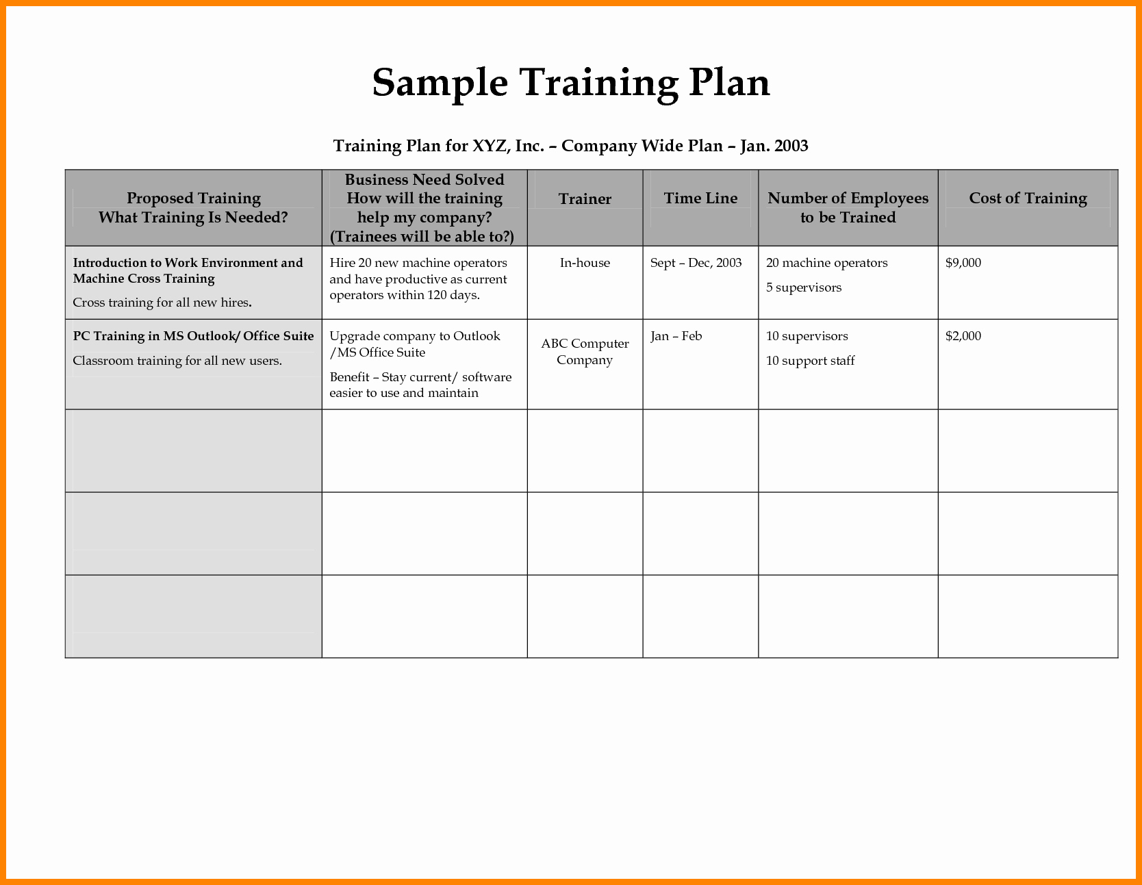 8 Employee Training Plan Template