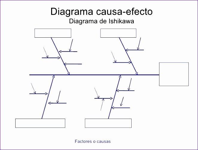 8 Fishbone Diagram Excel Template Exceltemplates
