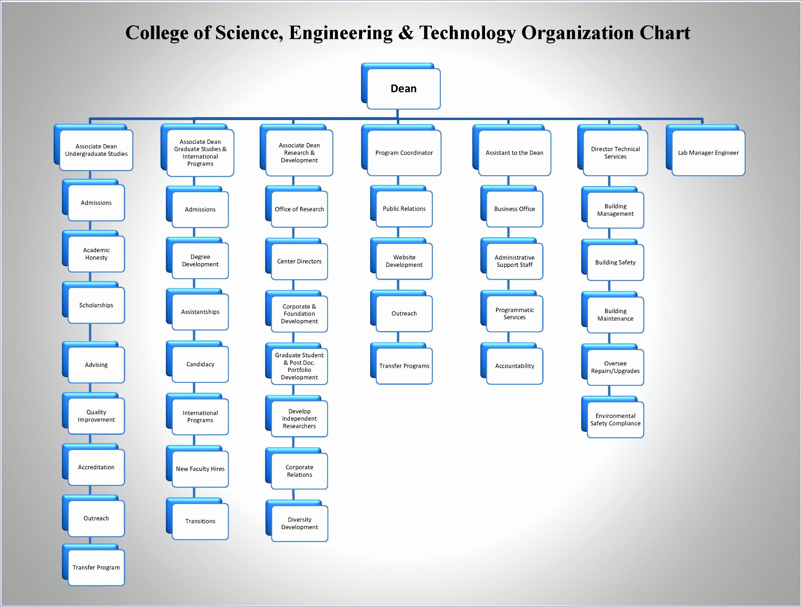 8 Microsoft Excel organizational Chart Template