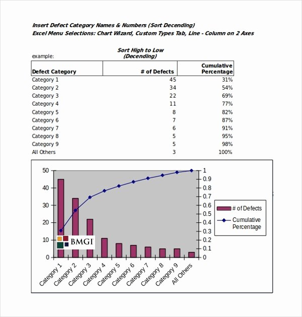 8 Pareto Chart Templates Free Sample Example format