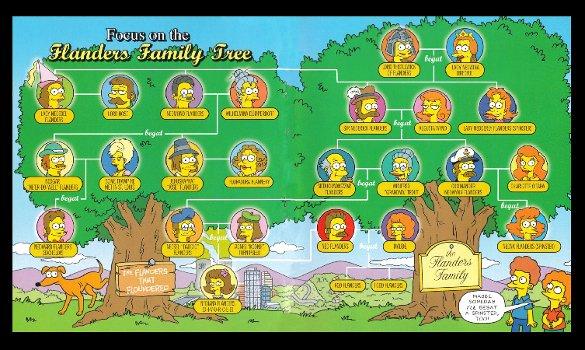 8 Powerpoint Family Tree Templates Pdf Doc Ppt Xls