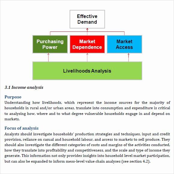 8 Real Estate Market Analysis Samples