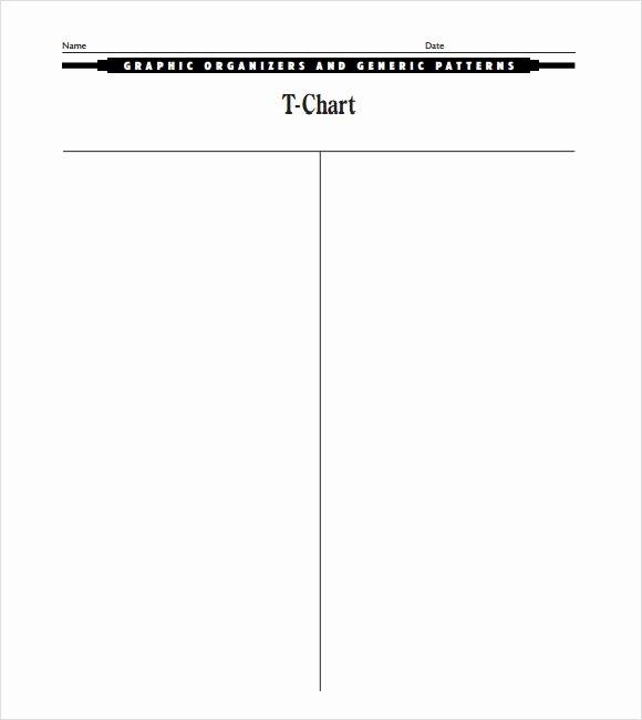 8 Sample T Charts