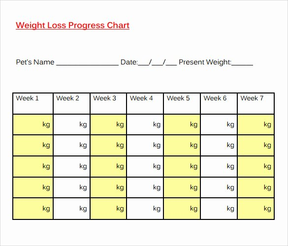 8 Sample Weight Loss Charts