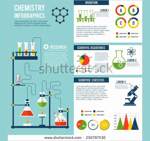 8 Scientific Poster Templates Free Word Pdf Psd Eps