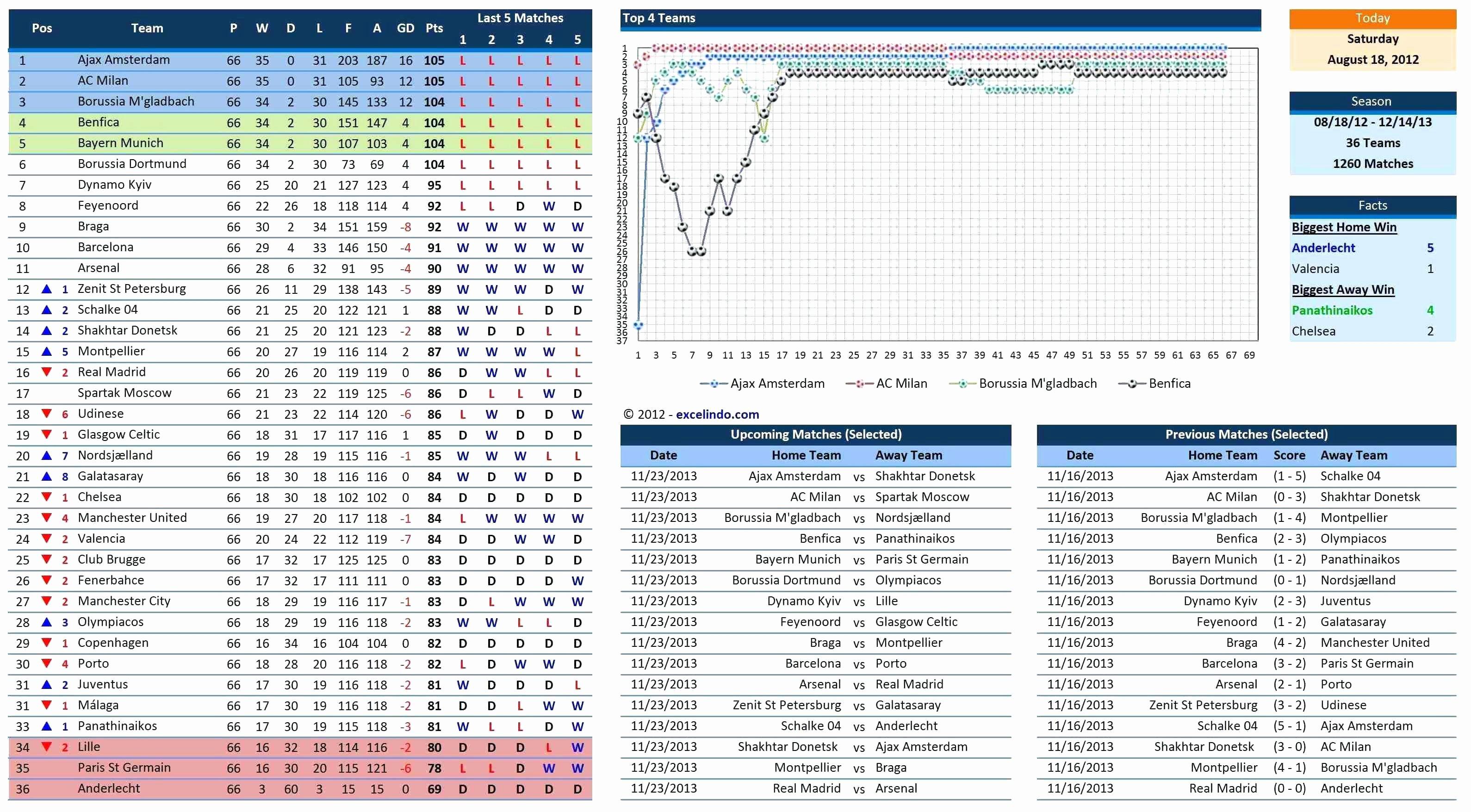 8 Team League Schedule Template