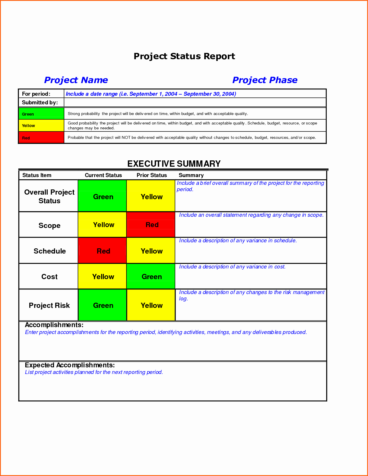 8 Weekly Status Report Template Doc Bud Template Letter