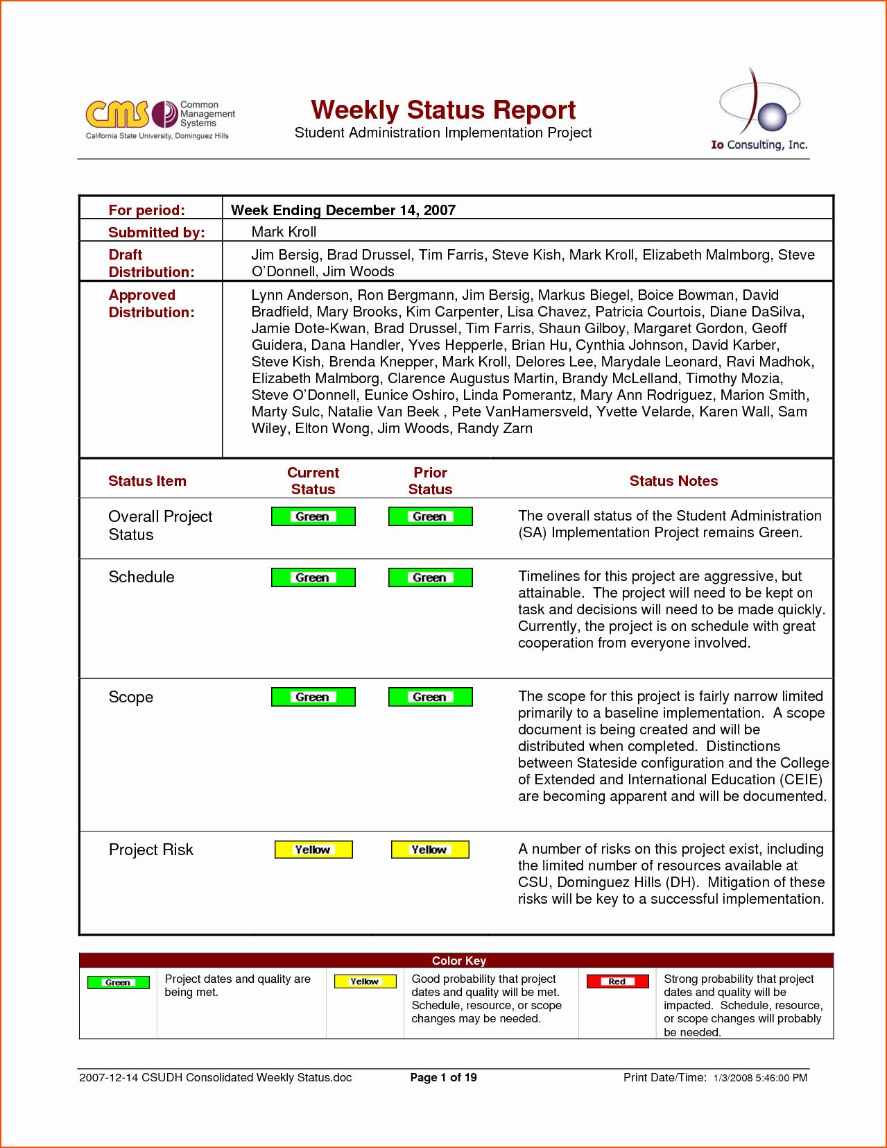 8 Weekly Update Template Bookletemplate