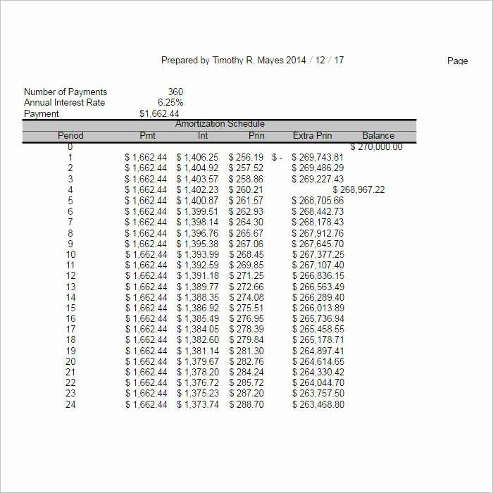 9 Amortization Schedule Calculator Templates Free Excel Pdf