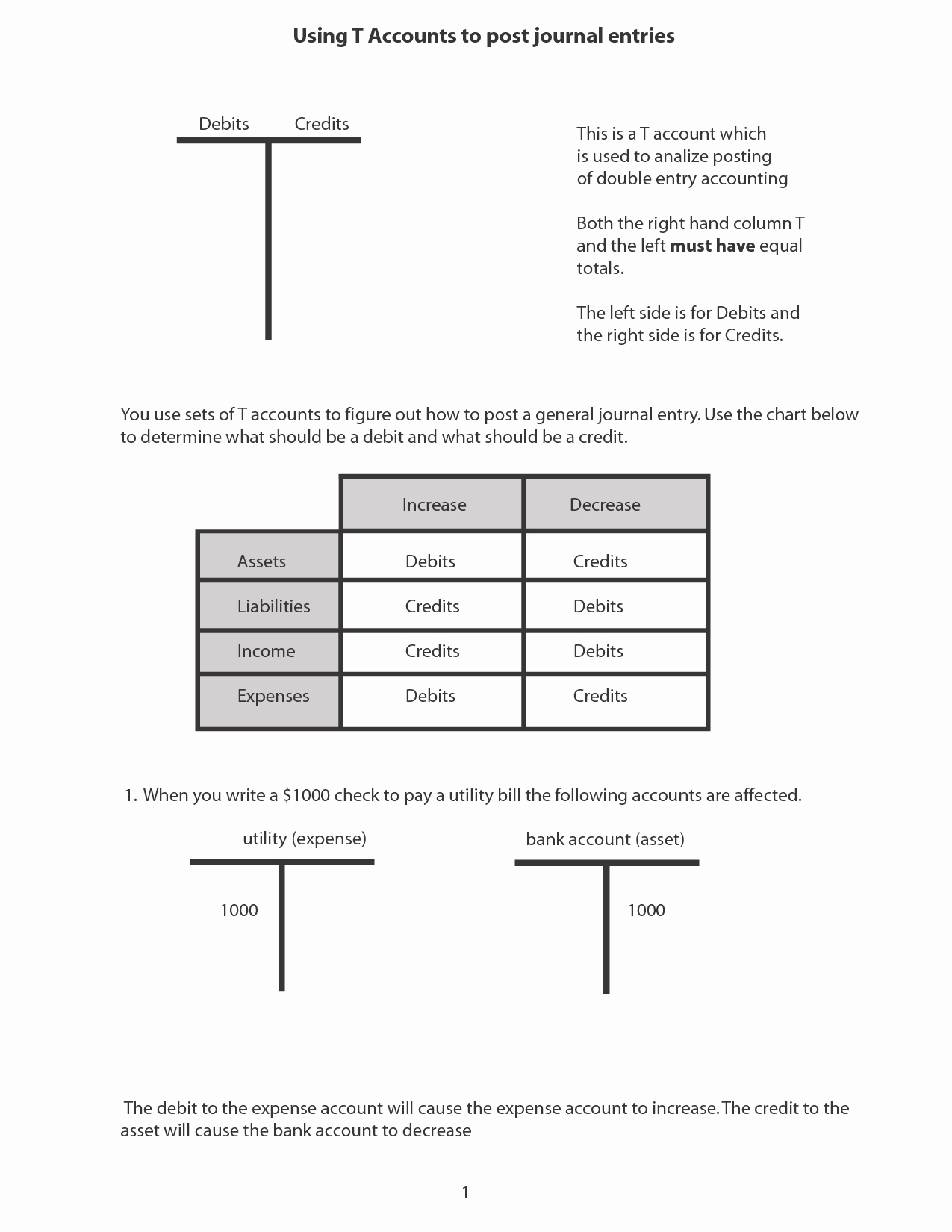 9 Best Of Accounting T Chart Template Blank T