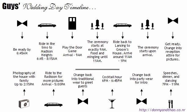 9 Best Of Wedding Ceremony Timeline Template