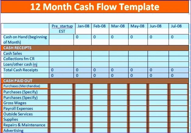 9 Excel Cash Flow Template Exceltemplates Exceltemplates