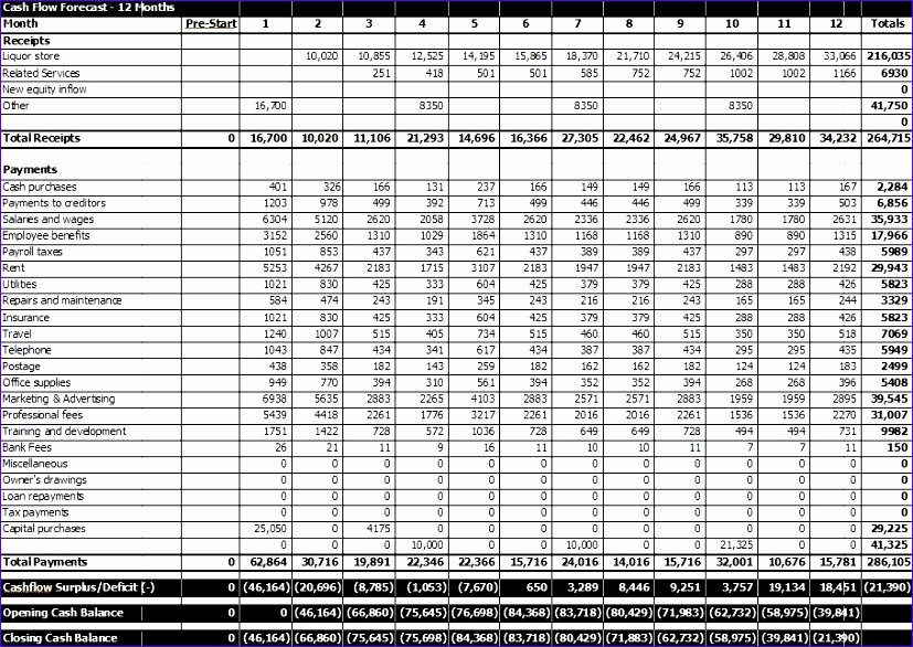 9 Personal Balance Sheet Template Excel Exceltemplates