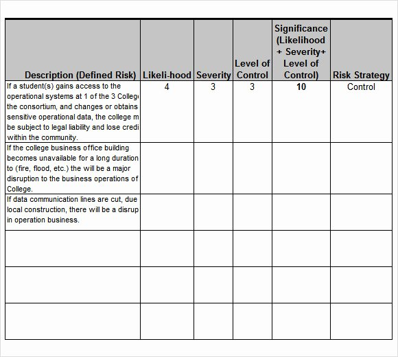 9 Sample Risk Analysis Templates to Download