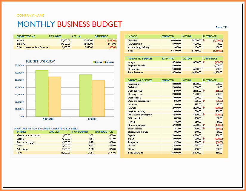 9 Spreadsheet Business