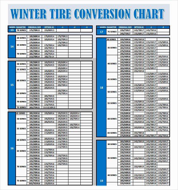 Tires Tire Metric Conversion Chart Calculator Andromedar Latter