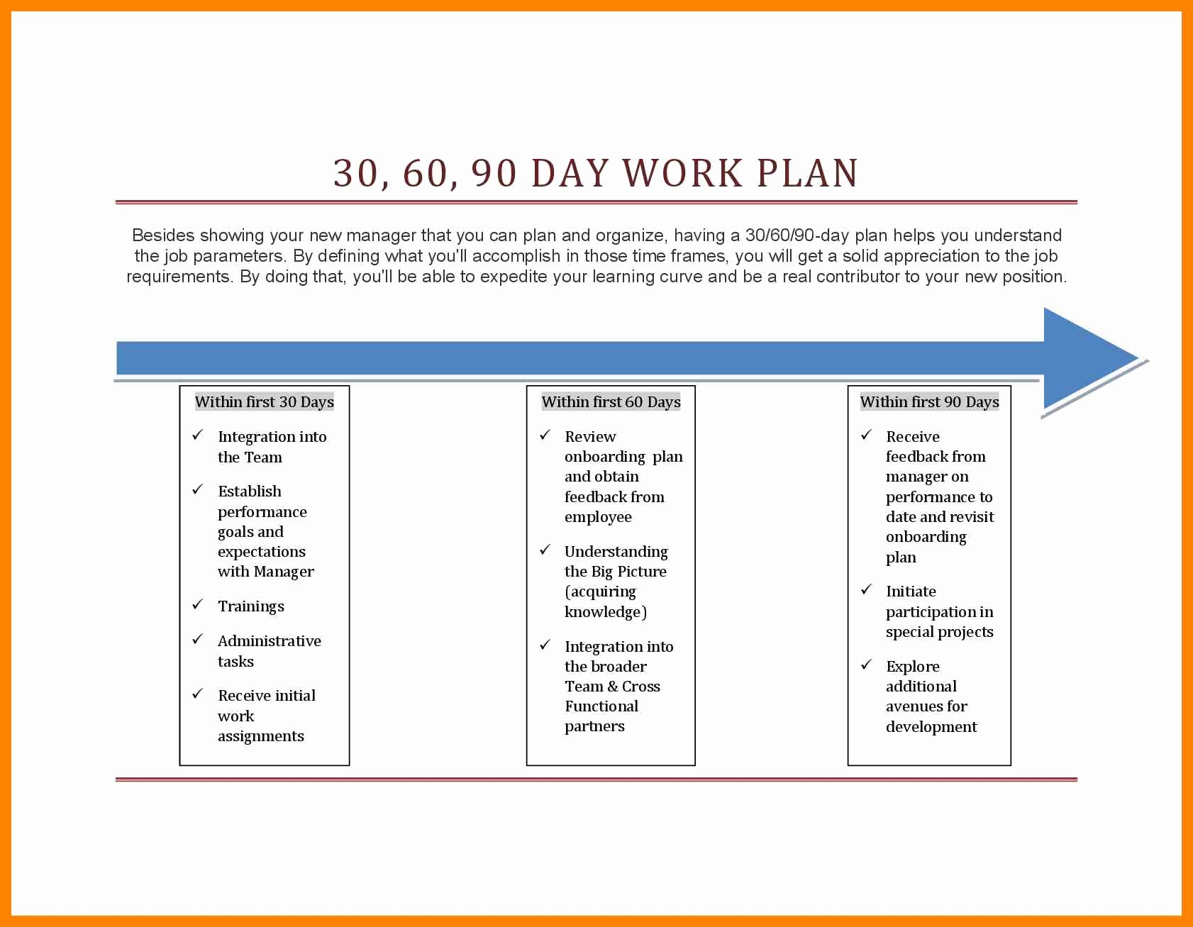 90 Day Development Plan Template Choice Image Template